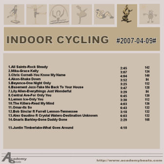 IndoorCycling#2007-04-09#