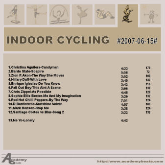 IndoorCycling#2007-06-15#
