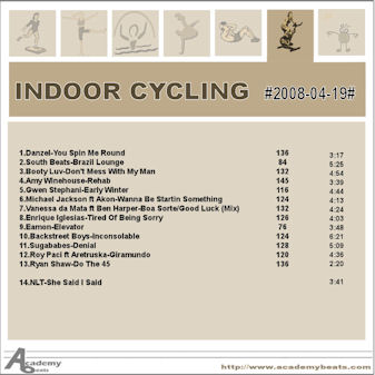 IndoorCycling#2008-04-19#