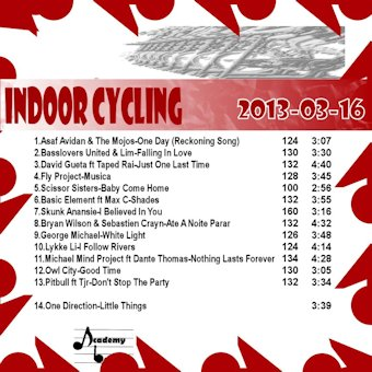 IndoorCycling#2013-03-16