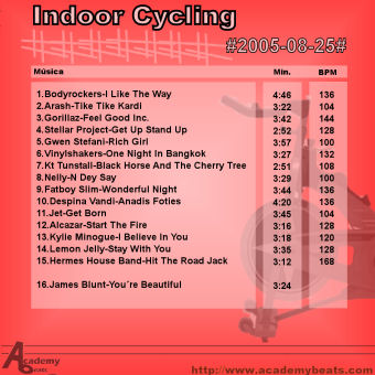 IndoorCycling#2005-08-25
