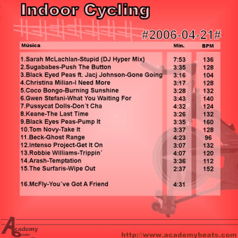 IndoorCycling#2006-04-21